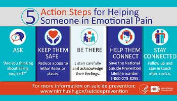 5 steps to help someone in crisis
